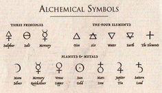 Alchemical Symbols: