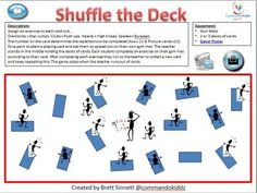 Physical education games - Three great PhysEd games using playing Cards – Physical education games Physical Education Activities, Elementary Physical Education, Elementary Pe, Pe Activities, Health And Physical Education, Activity Games, Fitness Activities, Science Education, Gym Games