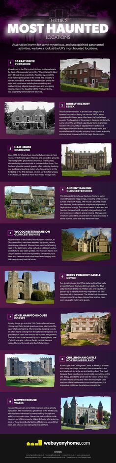 The UK's Most Haunted Locations