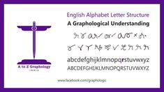 'r' for creativiy? Letter clues: Graphological meaning of letter 'r' : A...