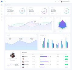 Dribbble - dashboard-ui-ux-web-ui-web-application-analytics-infographic-user-interface-design-full-by-droitlab.jpg by Md. Dashboard Ui, Dashboard Design, Ui Ux Design, Design Responsive, User Interface Design, Flat Design, Web And App Design, Design Websites, Web Design Mobile