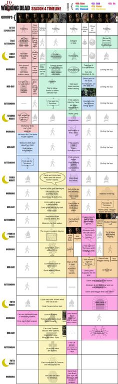 The Walking Dead Season 4 Timeline as of episode 15, us