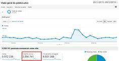 """Expandido neste ano para 12 cidades, o Catraca Livre atingiu hoje a marca de 3.556.741 mil usuários únicos (pessoas que entram pelo menos uma vez na página) nos últimos 31 dias, segundo contagem realizada pela Google. Os mais 3,5 milhões de usuários significa umcrescimento de 360% em relação ao mesmo período do ano anterior. E...<br /><a class=""""more-link"""" href=""""https://catracalivre.com.br/geral/o-catraca/indicacao/catraca-livre-atinge-a-marca-de-35-milhoes-de-usuarios/"""">Continue lendo »</a>"""