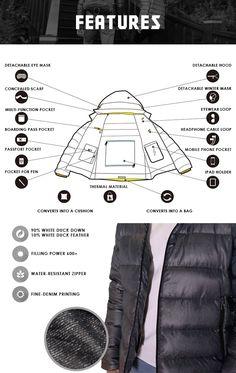 Eyewear, iPad, phone case, scarf, sleepwear, pillow, thermal bag, and more – in one, stylish jacket.