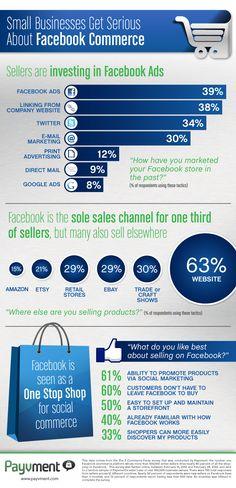 [Infographie] Les petits ecommerçants et le F-commerce - #infographic