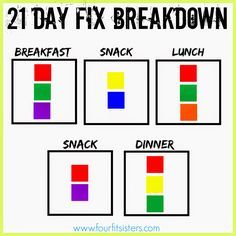 Meal plan visuals Four Fit Sisters: 21 Day Fix & EXTREME Visuals