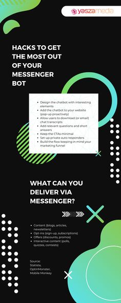 Messenger marketing is 'the thing' right now. 2020 is all about automation, AI, and chatbots. Learn how to use messenger bots on your site Facebook Marketing, Content Marketing, Digital Marketing, Online Marketing Strategies, Facebook Messenger, Brand Promotion, Word Of Mouth, Ways To Communicate, Yes Or No Questions
