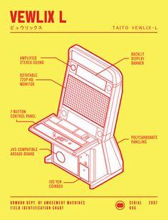 Arcade Cab - Vewlix Art Print By Komboh