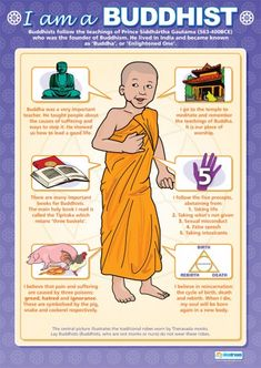 I am a Buddhist Poster