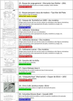 modelismo naval planos