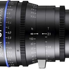 Learn about #lenses #cameralens
