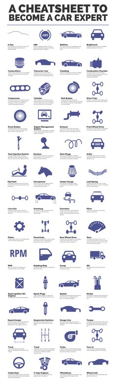 Car Expert Cheat Sheet – Periodic vehicle maintenance, which is of great importa… - Modern Car Repair Service, Auto Service, Learning To Drive Tips, Driving Basics, Car Checklist, Car Facts, Car Care Tips, Car Gadgets, Motorcycle Design