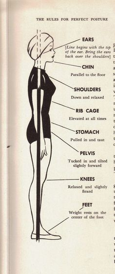 Good posture uses a lot more muscles than you'd think. It will tighten your abs, and even your back and chest muscles.