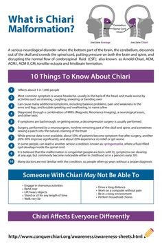 What is Chiari Malformation...visit: www.conquerchiari.org for more information.