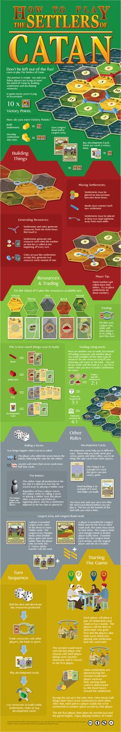 howtoplaycatan2.png (649×3926)