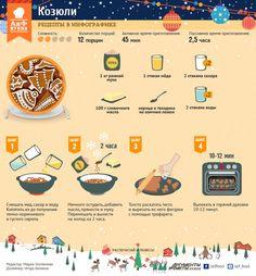 Козюли. Пряники на Рождество | Рецепты в инфографике | Кухня | Аргументы и Факты