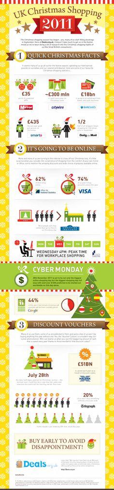 infographics-2011-oct-10b