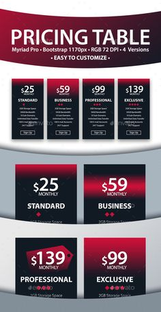 Buy Hosting Price Table by Maxaen on GraphicRiver. Features: Easy editable Template RGB 72 DPI Vector Shapes Well Organized Layers (created with Adobe Photoshop CS. Website Design And Hosting, Table Template, Pricing Table, Vector Shapes, Business Professional, Best Web, Storage Spaces, How To Draw Hands, Photoshop