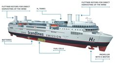The zero emissions ship as designed by GL subsidiary 'FutureShip', projected to use hydrogen.
