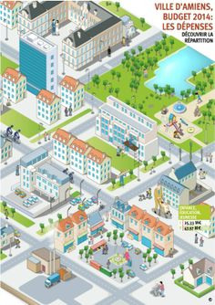 Infographie interactive : budget de la ville d'Amiens #html5