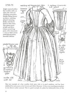 Mantua/robe a l'anglaise sketch + info in link