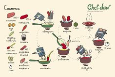 Солянка - chefdaw