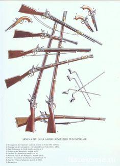 Armi da fuoco della guardia consolare francese