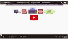 JAVA EE: Intercepting Filter Design Pattern - Playlist