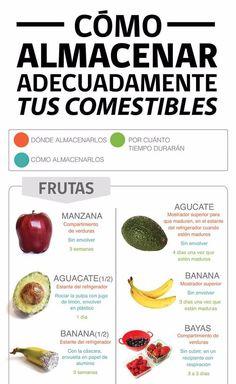 No te pierdas estos tips de conservación de alimentos. Si quieres saber más visita este artículo. | Salud y Nutrición | #vidasaludable #alimentación