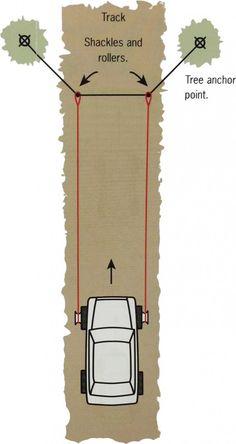 Off road lights wiring diagram Alternate Com Pinterest