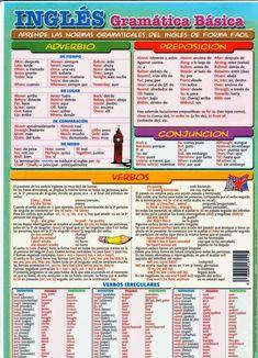 English Articles, English Tips, English Fun, English Study, English Lessons, English Class, English Vocabulary List, Teaching English Grammar, Spanish Language Learning