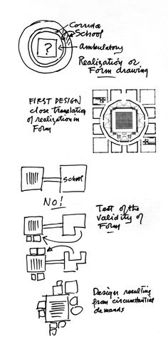 """""""I think that it is the circumstantial things [the amount of money you had, and the difficulties of regulations and so forth] which show with what brilliance you have attacked the problems of design with which you were confronted. (Louis Kahn, talk at the conclusion of the Otterlo Congress, 1959).  this diagrams clearly show how Louis Kahn developed the idea """" serving space and served space"""". He guides us how to emphasis on realization in form."""