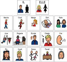 ARC - Ressources Behavior Chart Printable, Behaviour Chart, Homework Station Diy, School Days, Communication, Education, Math, Ted, Boards