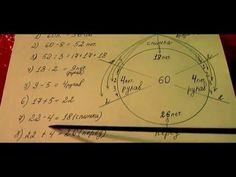 Самый точный расчет петель для изделий с рукавом реглан.. Обсуждение на LiveInternet - Российский Сервис Онлайн-Дневников