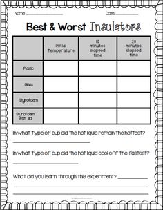 Free printable for a heat experiment that allows students to discover what makes the best insulators.