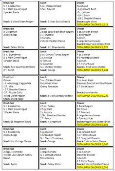 1000-calorie-diet-plan.png 534×793 pixels