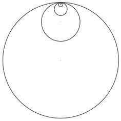 If you roll a circle inside one 3 times its size, it will actually trace out a 4 pointed star shape called an Astroid(this shape is traced ...
