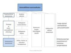 verkostoissa_toiminen.jpg
