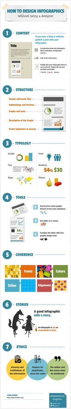 How to Design Infographics without Being a Designer Infographic
