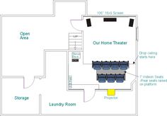 Home Theater Design Layouts | Theater Layout Image