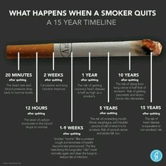 stop smoking today....