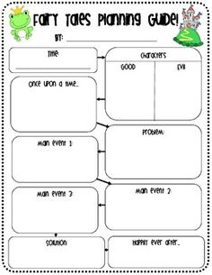This is a fairy tale story map to use with fractured fairy tales this is a cute planning guide to help your students write their own fairy tales publicscrutiny Image collections
