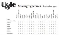 "Mixing Typefaces (PDF): A handy overview of typefaces that fit and do not fit together when combined in a design. A September 1992 issue from the ""International Journal of Typograpics""."