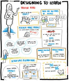 Melissa Perri - Designing to Learn