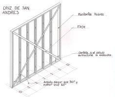 CONSTRUCCIONES: RIGIDIZACION