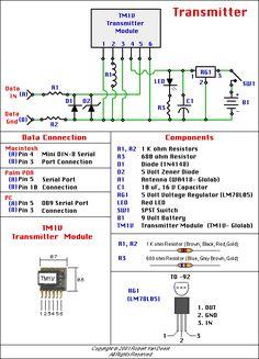 Wireless control transmitter schematic