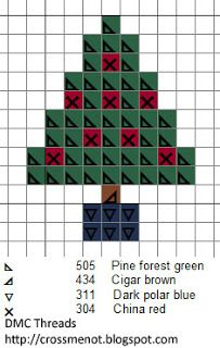 Christmas Counted Cross stitch ideas