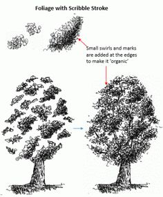 Drawing Doodles Sketchbooks pen and ink tutorial drawing tree foliage Ink Pen Art, Ink Pen Drawings, Watercolor Trees, Watercolor Artists, Watercolor Portraits, Watercolor Landscape, Watercolor Painting, Tree Sketches, Ink In Water