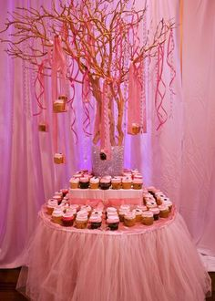 baby glam shower ideas via babyshowerideas4u lovely dessert table so stunning, pregnant manequin centerpiece, pink floral and bling bling, cupcake tree and tutu table