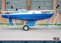 rainbow sailboat - Yahoo Image Search Results